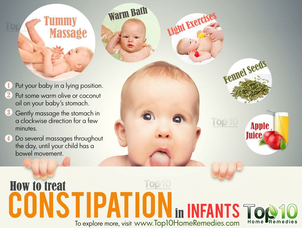 Home Remedies Infant Constipation Babies