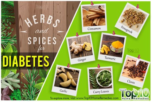 herbs and spices for diabetes