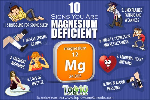 signs that you are magnesium deficient