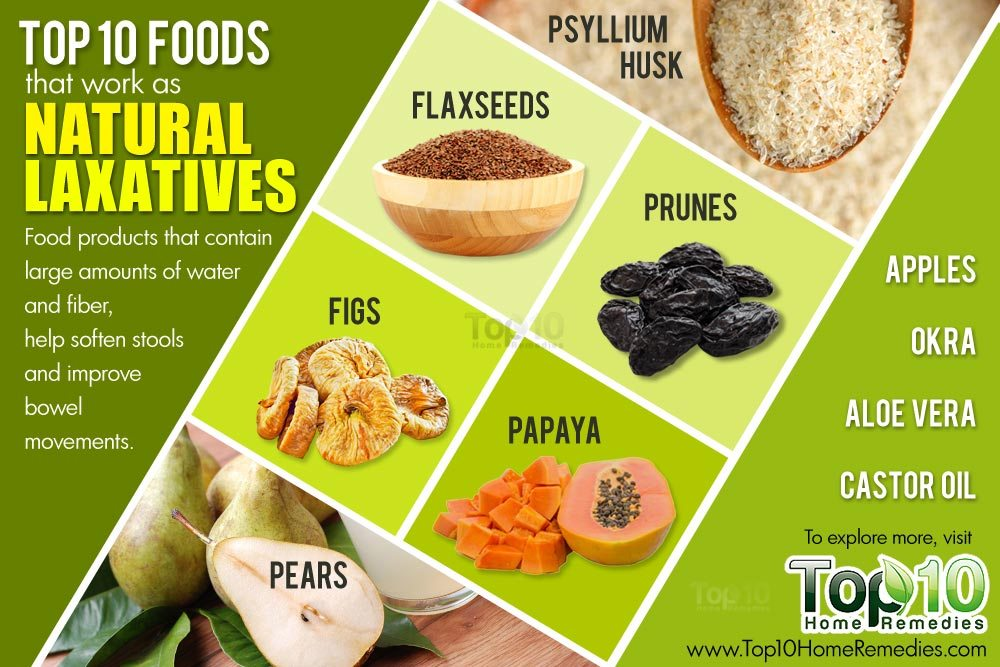 Food That Is Natural Laxative