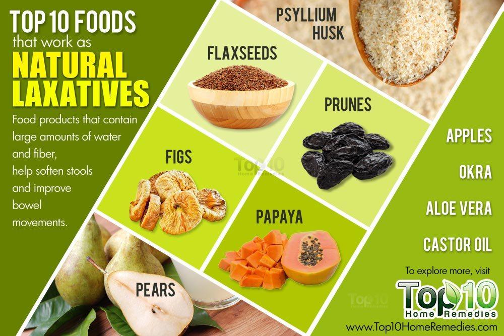 Natural Laxitives 100