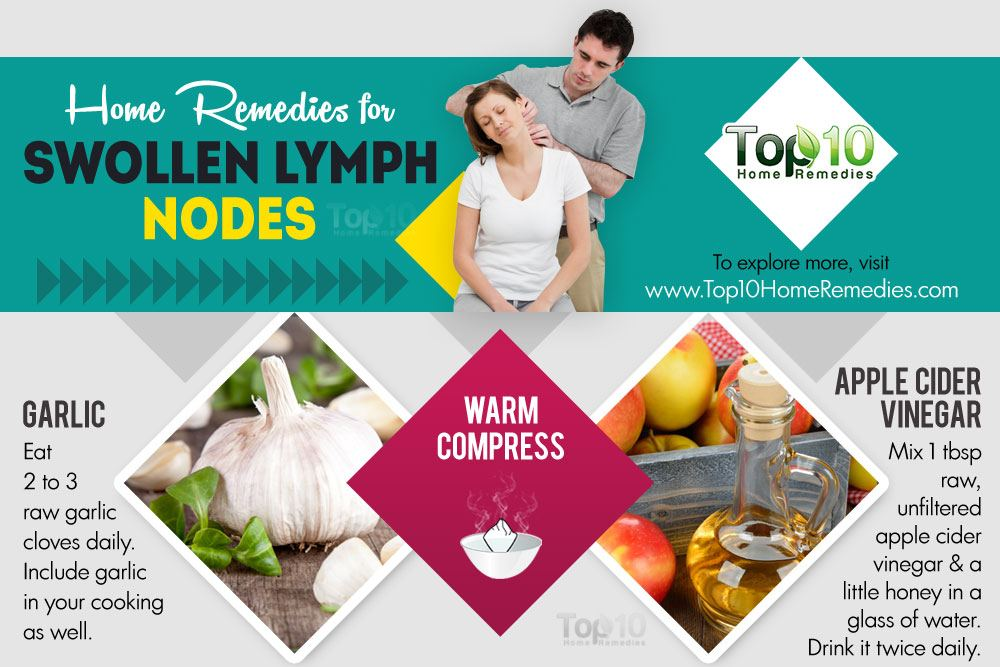 Swollen Lymph Nodes Under Chin Home Remedies
