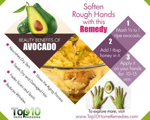 beauty benefits of avocado