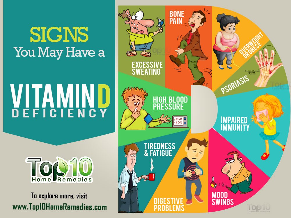 Signs and Symptoms You May Have a Vitamin D Deficiency ... B12 Deficiency Skin