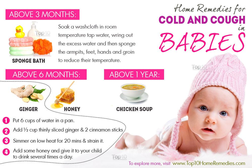 Home Remedies for Colds and Coughs in Babies | Top 10 Home Remedies