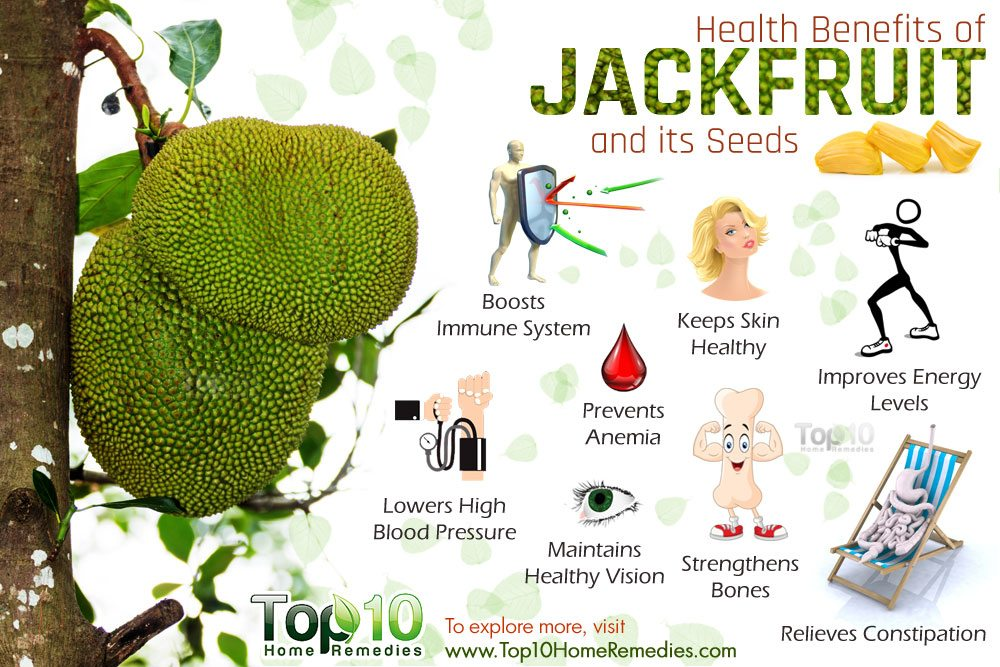 What Makes Jackfruit Good For You Health Benefits Nutritional Facts Top 10 Home Remedies