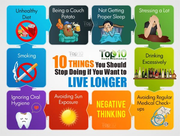 10 Things You Should Stop Doing if You Want to Live Longer