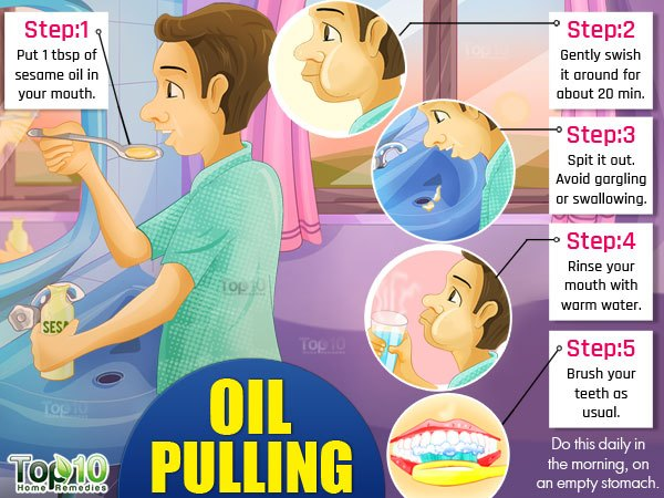 oil pulling process
