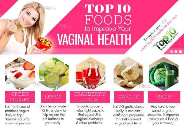 foods to improve your vaginal health