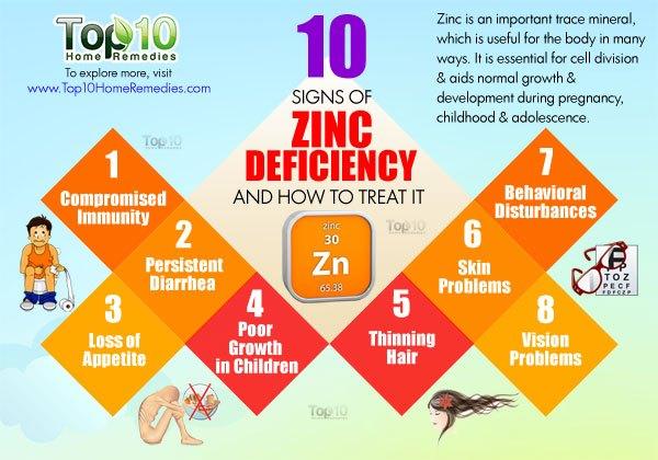 zinc-deficiency-600