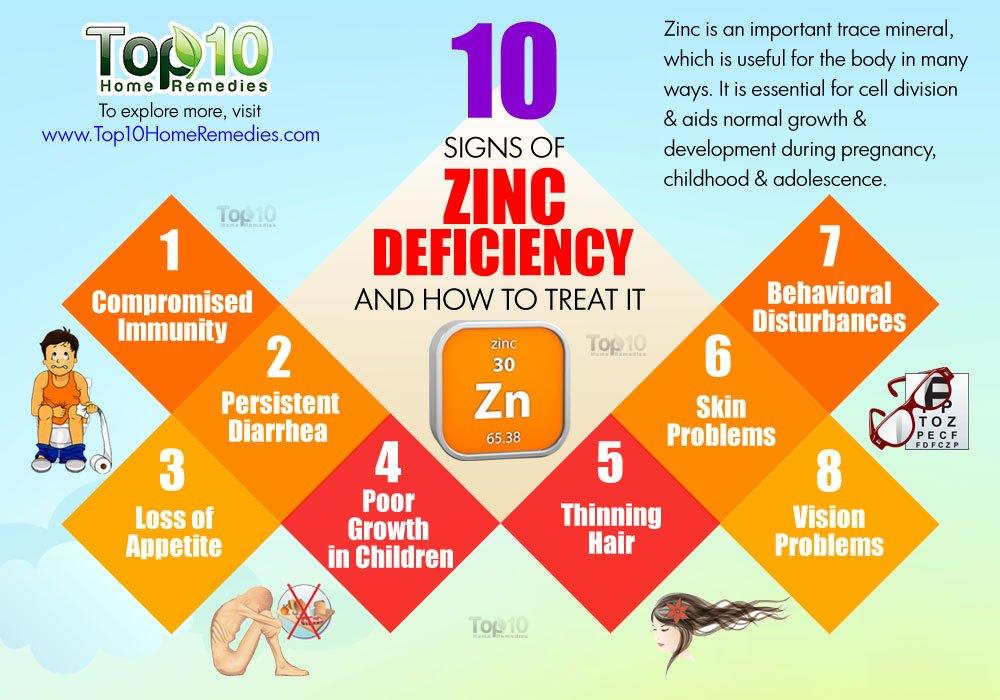 zinc deficiency skin