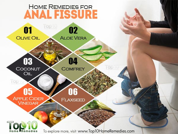 home remedies for anal fissures