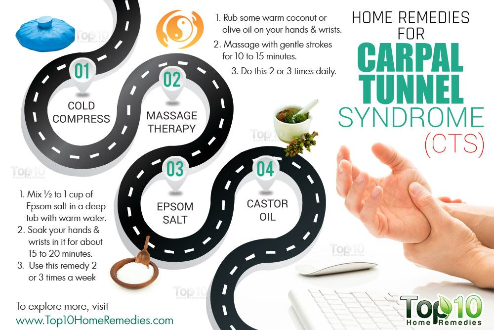 Natural Remedies For Carpal Tunnel Pain
