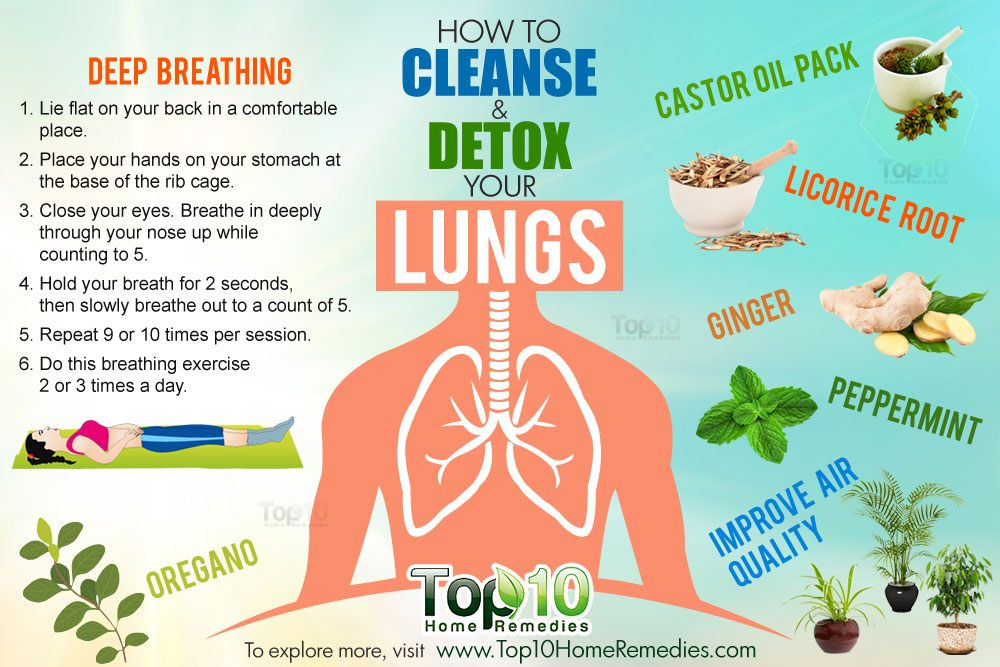 at home detox cleanse