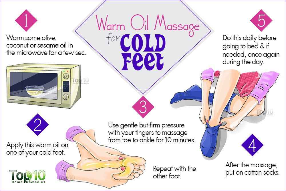 hot feet at night treatment