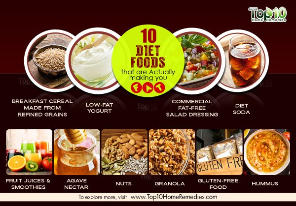 diet foods making you fat