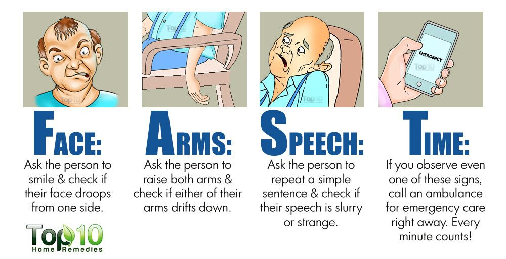 Stroke Warning Signs You Shouldn't Ignore