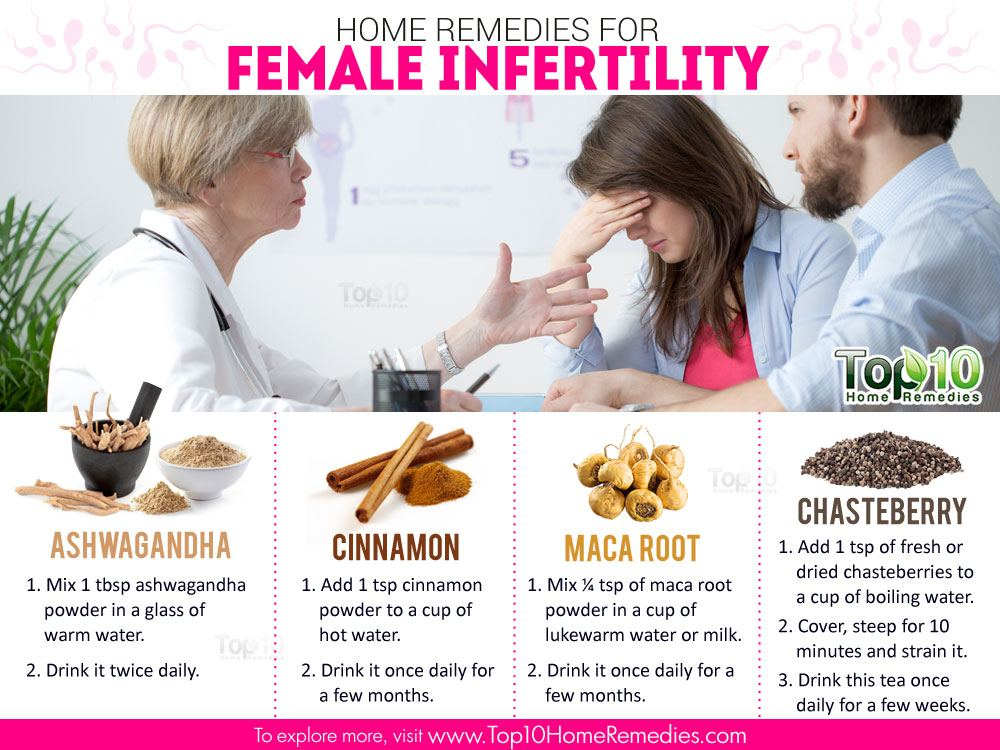 Natural Endometriosis Treatment Infertility