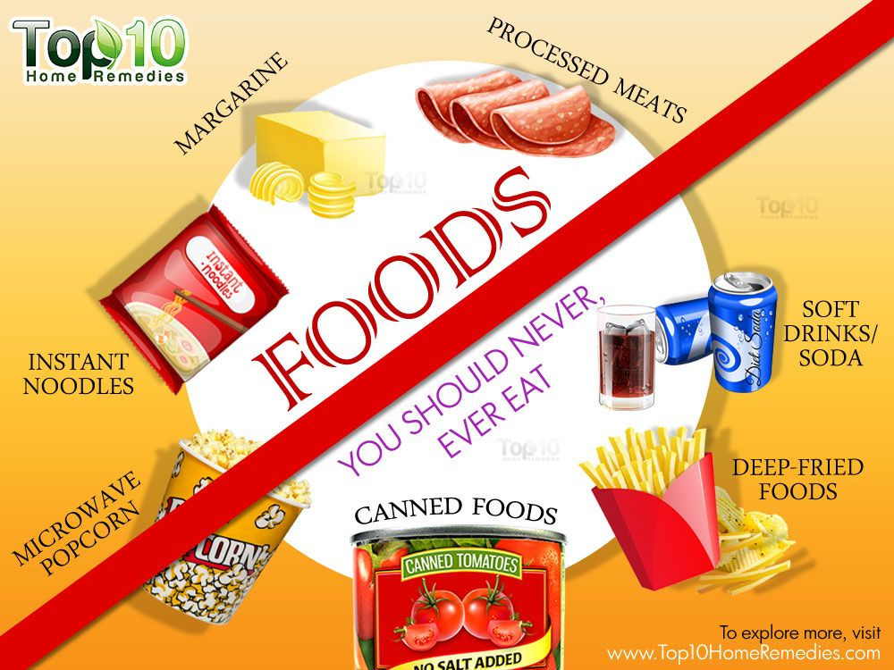 Top  Foods You Should Never Eat