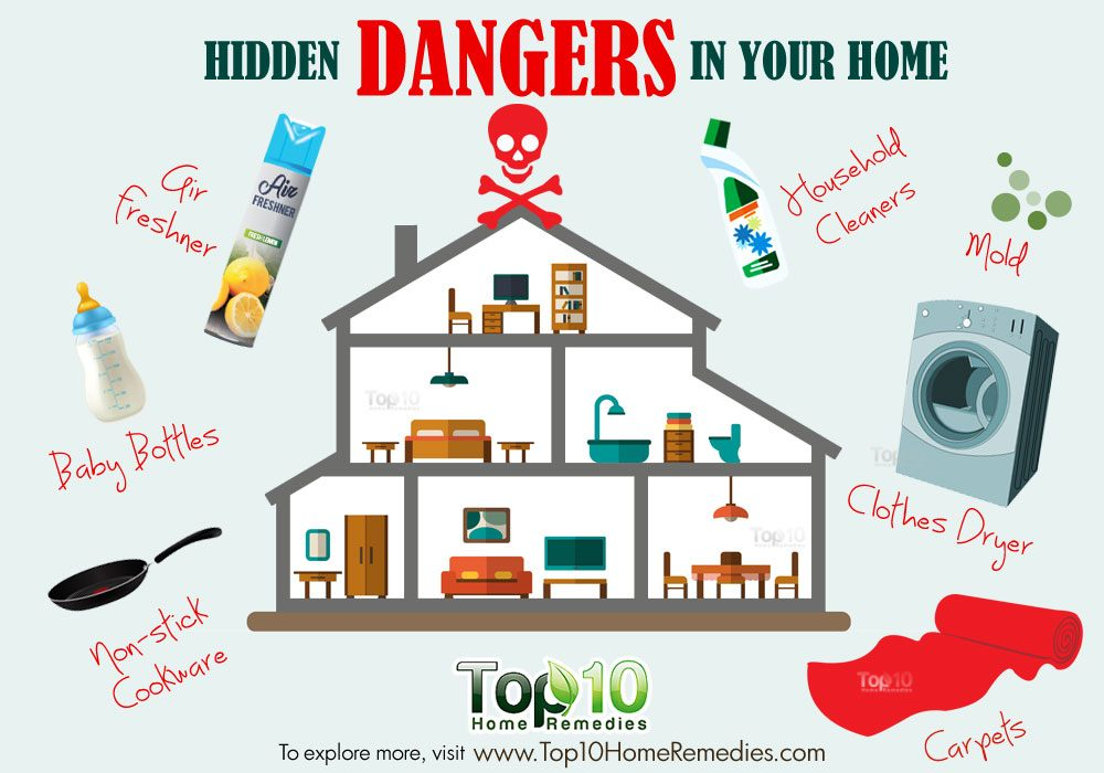 10 hidden dangers in your home top 10 home remedies for Safety around the house