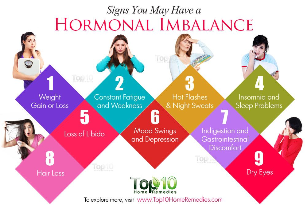 male hormone balance pills