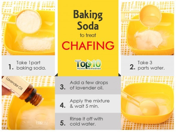 baking soda remedy for chafing skin