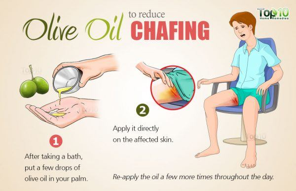 olive oil for chafing