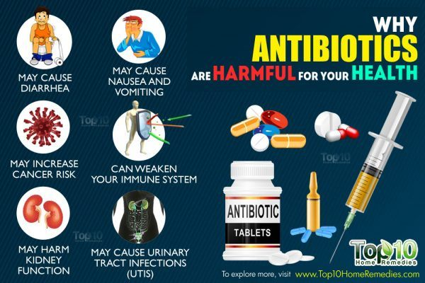 antibiotics are harmful for health