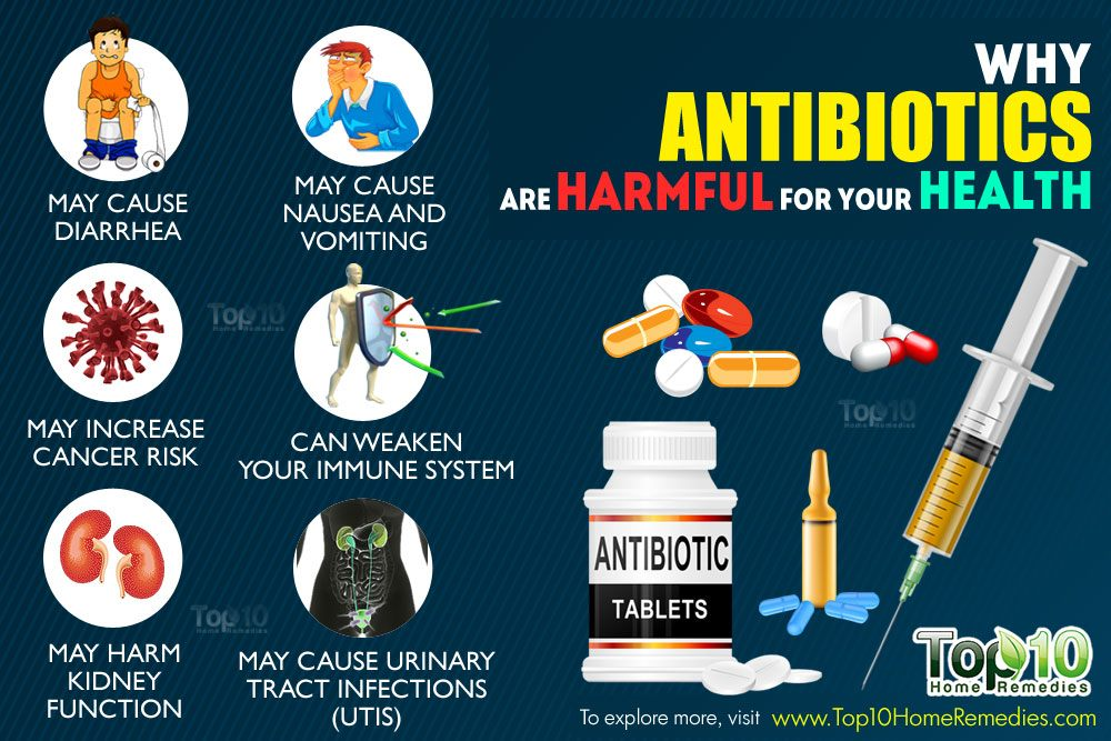 Why Antibiotics are Harmful for Your Health | Top 10 Home