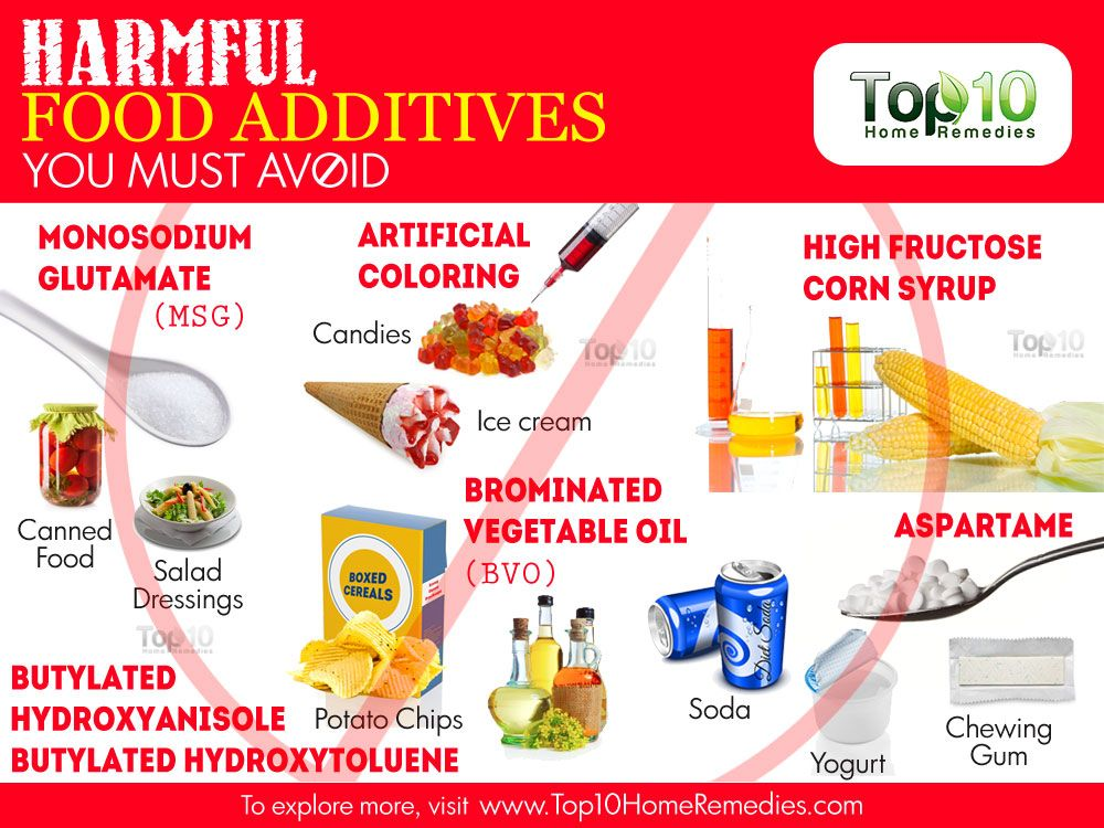 Image result for images of harmful food additives