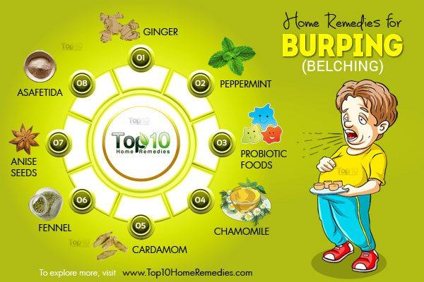 Natural Remedies For Burping