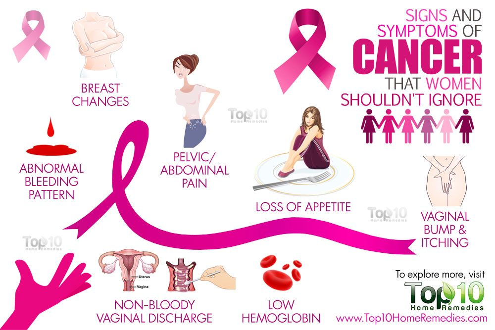 Breast Cancers Link to Ovarian Cancer: Its in Your
