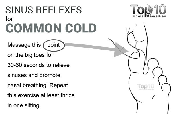 throat reflex for common cold