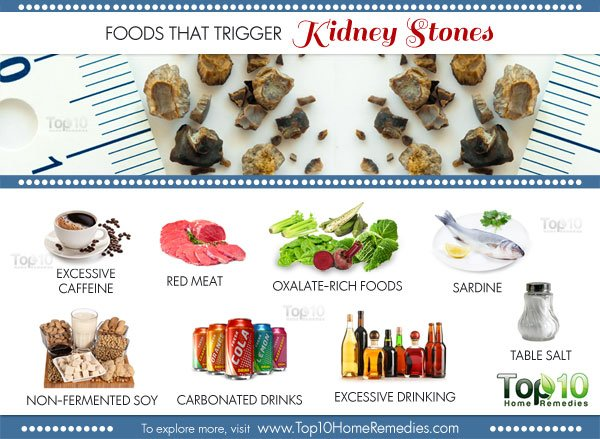foods that trigger kidney stones