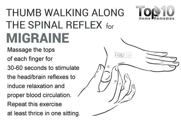 thumb walking along spinal reflex for migraine