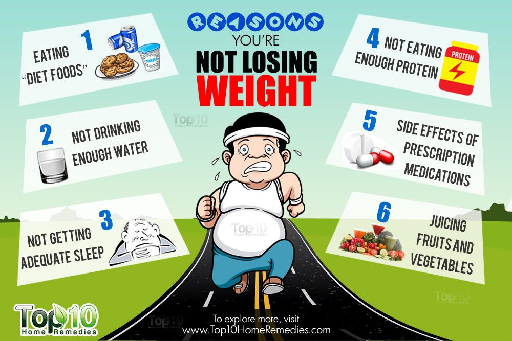 10 Reasons You're Not Losing Weight
