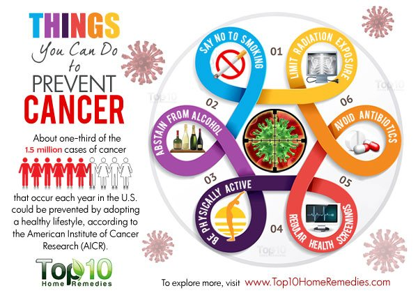 things you can do to prevent cancer