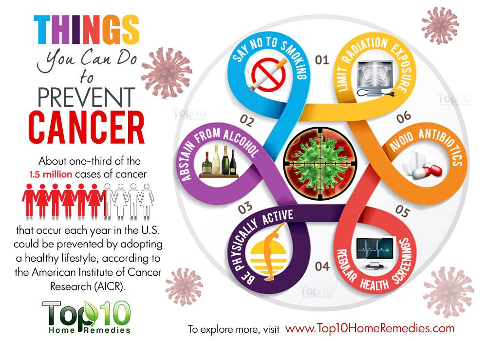 10 Things You Can Do To Prevent Cancer  Top 10 Home Remedies. Wordpress Search Plugin Malibu Beach Recovery. Plumbers In Clifton Nj Lvn Programs In Dallas. Best Colleges For Criminal Justice. Rosetta Stone Activation Code Generator. Dentists In Chelmsford Ma Hp P3015 Micr Toner. Bank Account Software Free Download. Send Mass Email From Excel Echo County Texas. Rebuilt Transmissions Dallas Cd Best Rates
