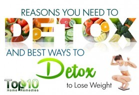 10 Reasons You Need to Detox and 10 Best Ways to Detox to Lose Weight