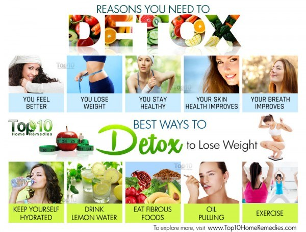 reasons to detox and ways to detox and lose weight