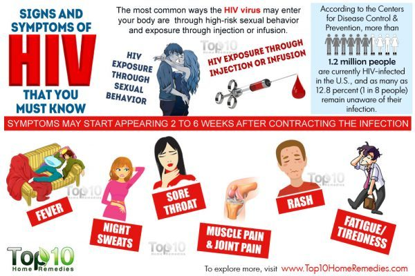 early symptoms of HIV