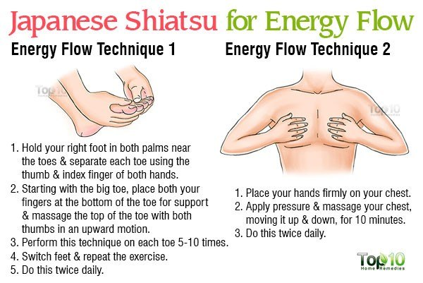 Shiatsu for Energy Flow
