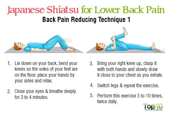 Shiatsu for Lower Back Pain