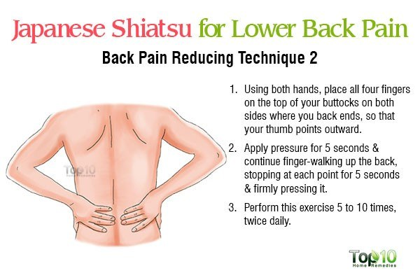 Shiatsu for Lower Back