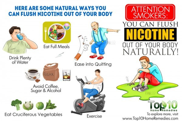 Flush Nicotine Out of Your Body Naturally