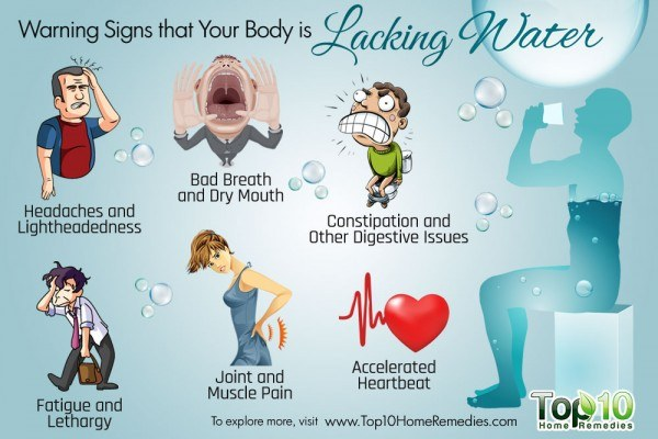 warning signs that your body is lacking water