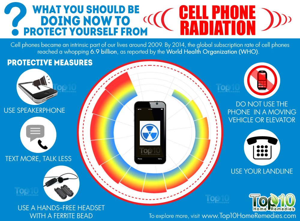 research paper cell phone radiation A new us federal study of the potential dangers of mobile phone radiation,  in 2011 a working group of the international agency for research on cancer said mobile.