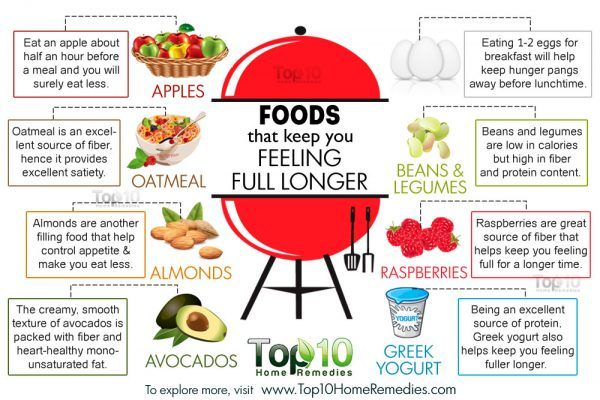 foods to keep you feeling full longer