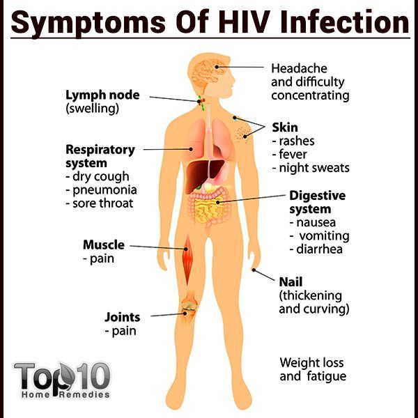 10 early signs and symptoms of hiv that you must know | top 10, Sphenoid