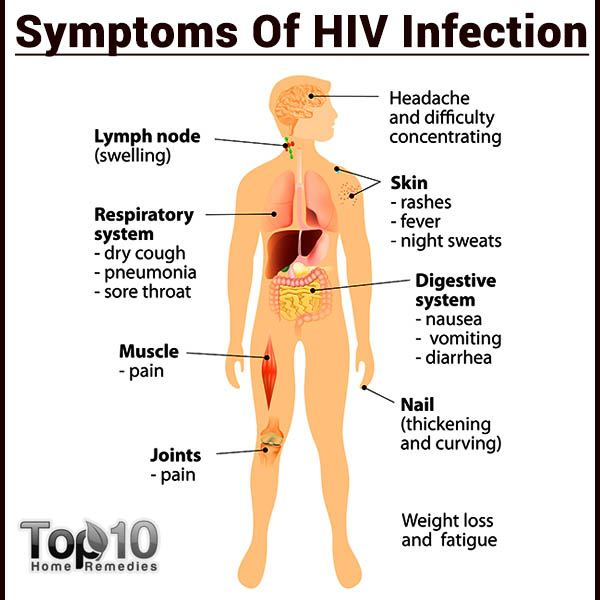 10 early signs and symptoms of hiv that you must know | top 10, Human Body